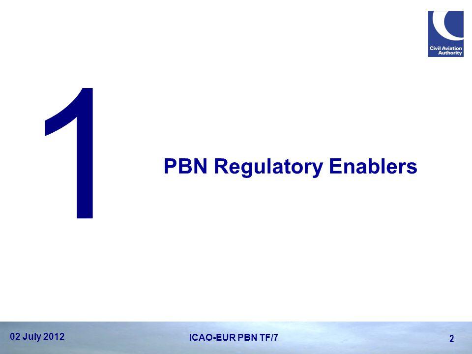 PBN Regulatory Enablers 1 02 July 2012 2 ICAO-EUR PBN TF/7