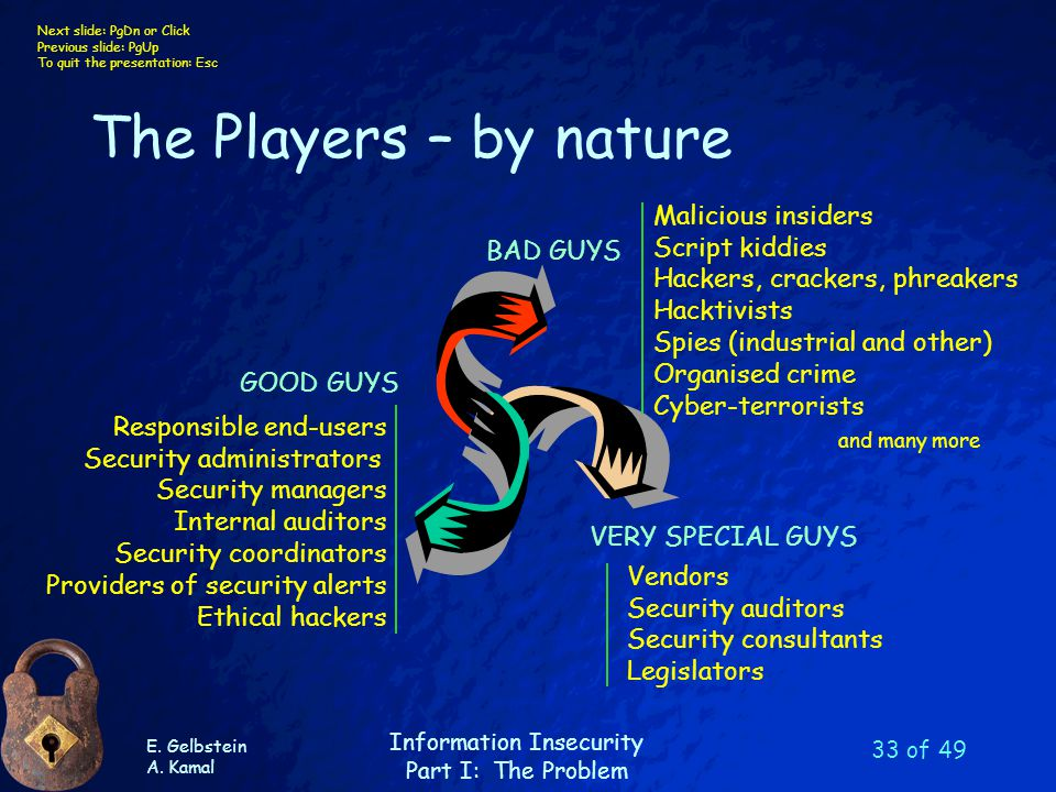 E. Gelbstein A. Kamal Information Insecurity Part I: The Problem Next slide: PgDn or Click Previous slide: PgUp To quit the presentation: Esc 33 of 49
