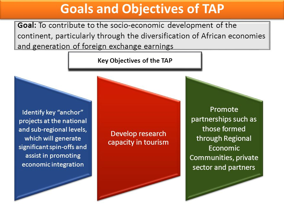 TAP Policies and regulatory environment; Institutional capacity; Tourism marketing; Research and development; Investment in tourism infrastructure and products, and Human resources and quality assurance.