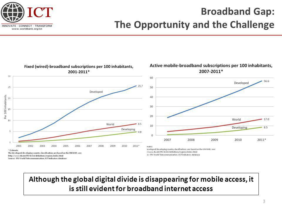 Broadband Gap: The Opportunity and the Challenge 3 Although the global digital divide is disappearing for mobile access, it is still evident for broad