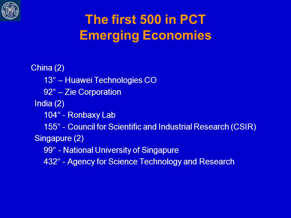 The first 500 in PCT Emerging Economies China (2) 13° – Huawei Technologies CO 92° – Zie Corporation India (2) 104° - Ronbaxy Lab 155° - Council for S
