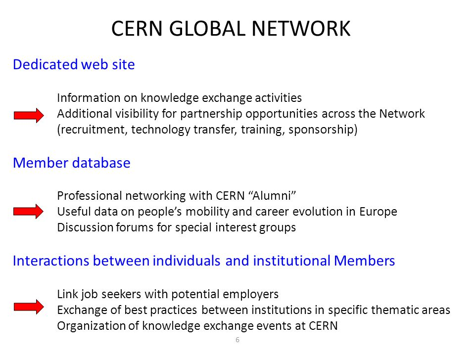 CERN GLOBAL NETWORK 6 Dedicated web site Information on knowledge exchange activities Additional visibility for partnership opportunities across the N