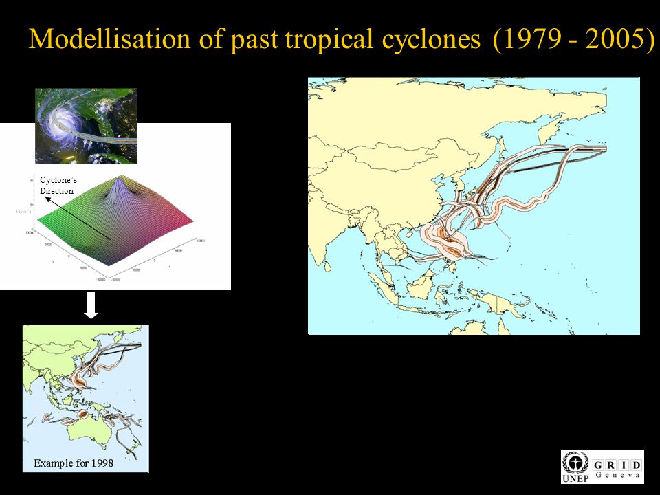 Modellisation of past tropical cyclones (1979 - 2005) Http://www.grid.unep.ch/data/grid/gnv200.php Cyclone's Direction