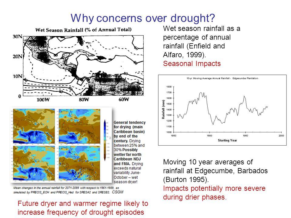 Wet season rainfall as a percentage of annual rainfall (Enfield and Alfaro, 1999).