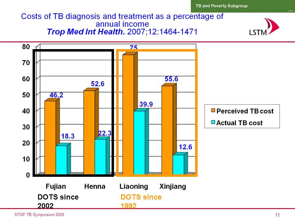 11 STOP TB Symposium 2009 DOTS since 2002 DOTS since 1992