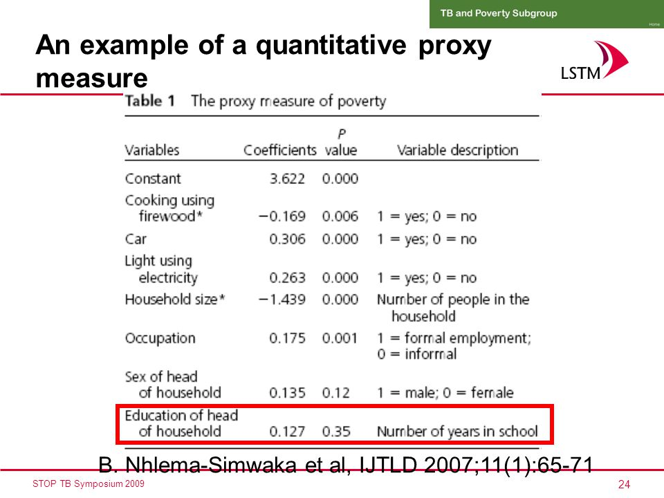 24 STOP TB Symposium 2009 An example of a quantitative proxy measure B.