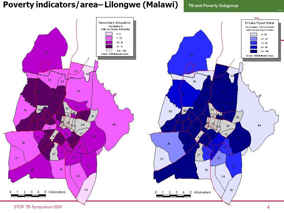 4 STOP TB Symposium 2009 Poverty indicators/area– Lilongwe (Malawi)