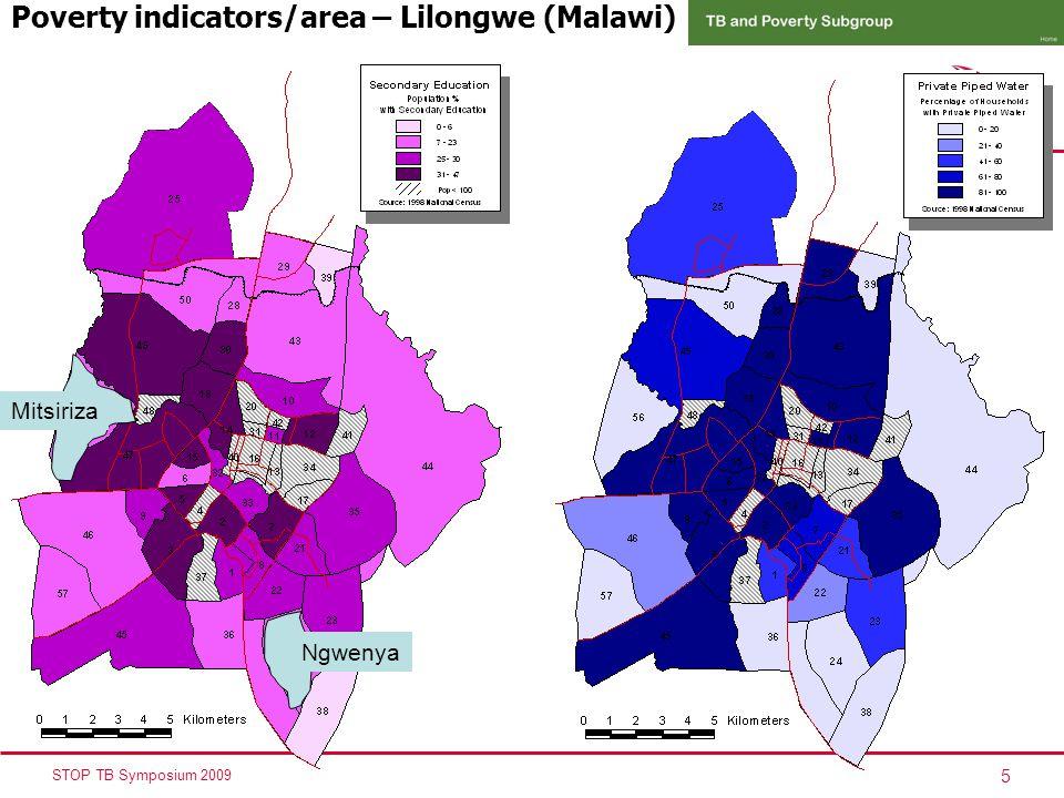 5 STOP TB Symposium 2009 Poverty indicators/area – Lilongwe (Malawi) Mitsiriza Ngwenya