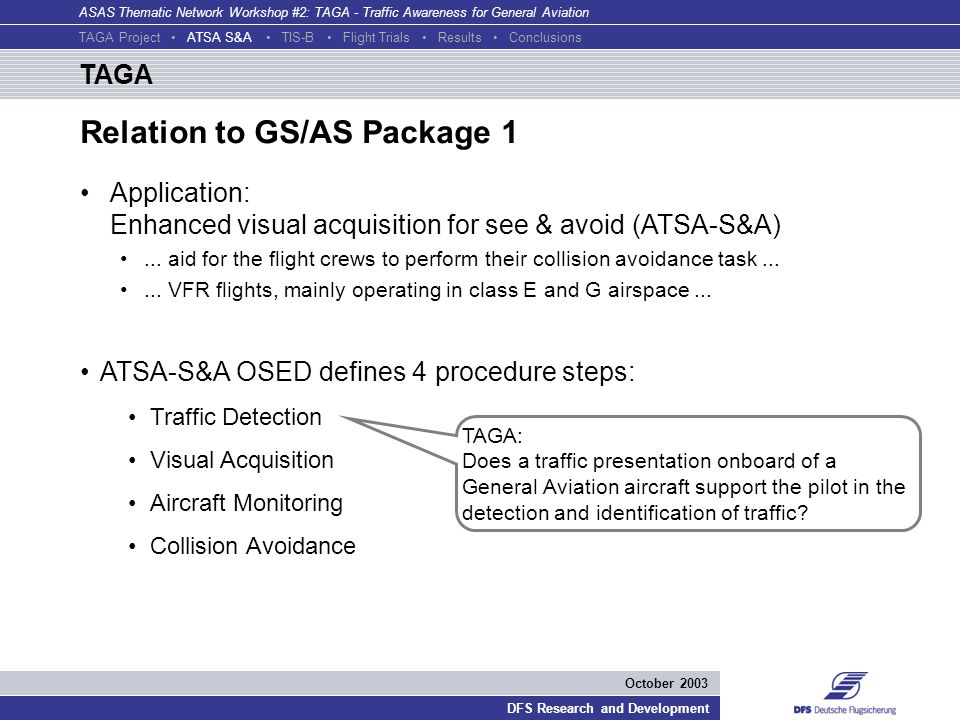 ASAS Thematic Network Workshop #2: TAGA - Traffic Awareness for General Aviation DFS Research and Development October 2003 TAGA Relation to GS/AS Pack