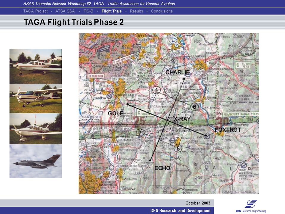 ASAS Thematic Network Workshop #2: TAGA - Traffic Awareness for General Aviation DFS Research and Development October 2003 TAGA Flight Trials Phase 2
