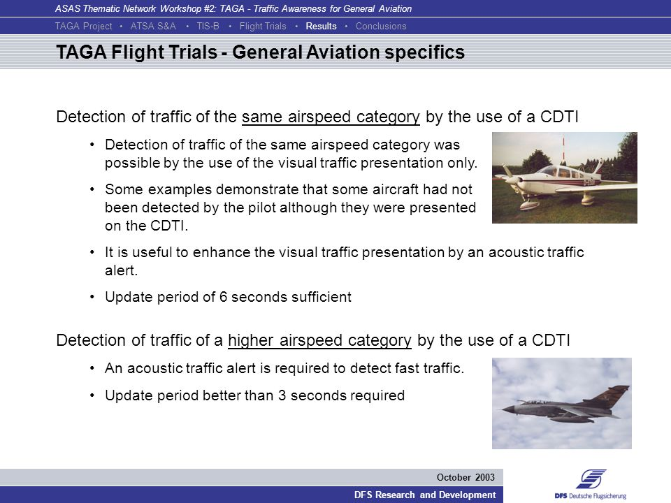 ASAS Thematic Network Workshop #2: TAGA - Traffic Awareness for General Aviation DFS Research and Development October 2003 VDL M4 Mob. TRX GCAS 2000 C