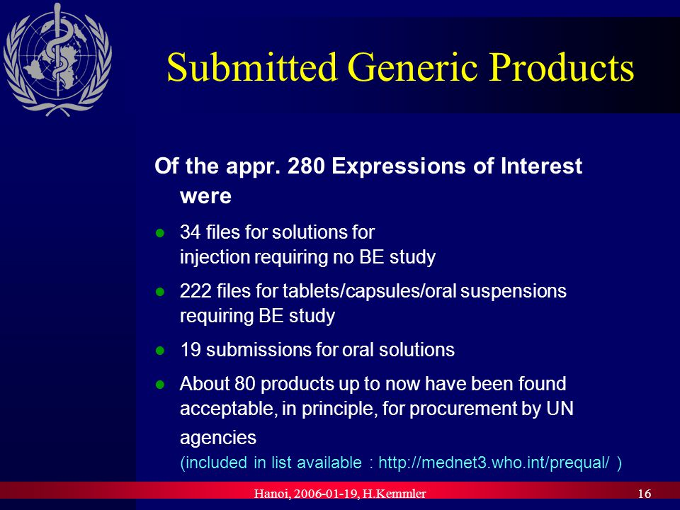 Hanoi, , H.Kemmler16 Submitted Generic Products Of the appr.