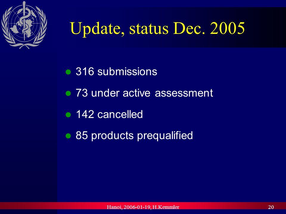 Hanoi, 2006-01-19, H.Kemmler20 Update, status Dec.