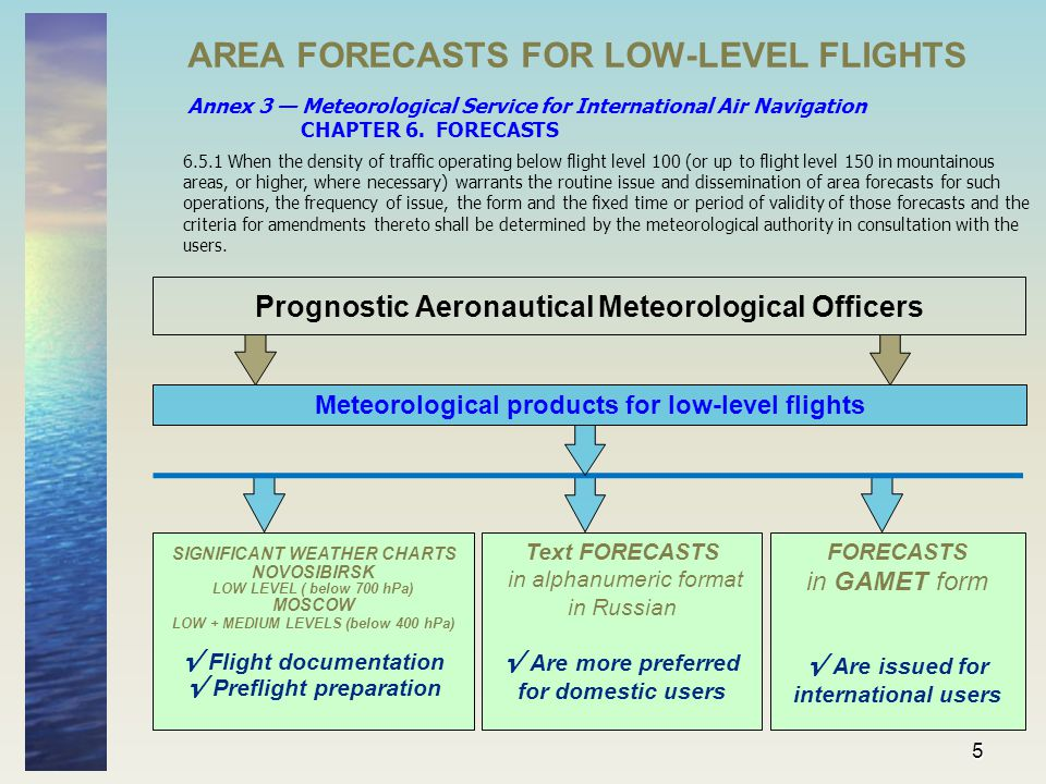 5 AREA FORECASTS FOR LOW-LEVEL FLIGHTS Prognostic Aeronautical Meteorological Officers Meteorological products for low-level flights Text FORECASTS in alphanumeric format in Russian √ Are more preferred for domestic users FORECASTS in GAMET form √ Are issued for international users SIGNIFICANT WEATHER CHARTS NOVOSIBIRSK LOW LEVEL ( below 700 hPa) MOSCOW LOW + MEDIUM LEVELS (below 400 hPa) √ Flight documentation √ Preflight preparation Annex 3 — Meteorological Service for International Air Navigation CHAPTER 6.