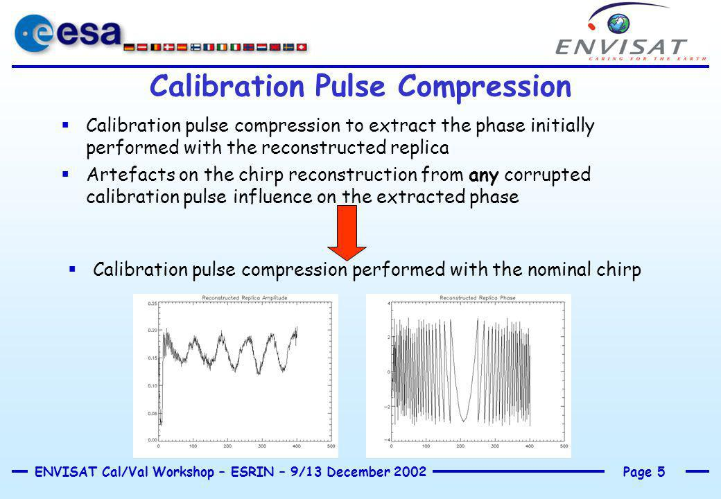 Page 5ENVISAT Cal/Val Workshop – ESRIN – 9/13 December 2002 Calibration Pulse Compression  Calibration pulse compression to extract the phase initially performed with the reconstructed replica  Artefacts on the chirp reconstruction from any corrupted calibration pulse influence on the extracted phase  Calibration pulse compression performed with the nominal chirp