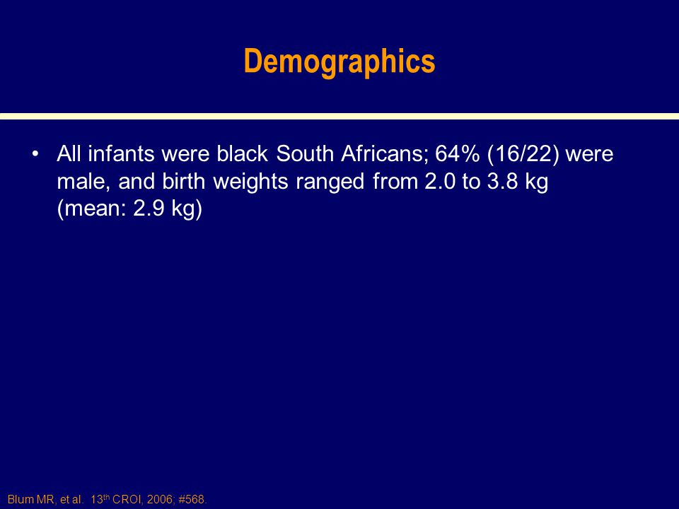 Blum MR, et al. 13 th CROI, 2006; #568. Demographics All infants were black South Africans; 64% (16/22) were male, and birth weights ranged from 2.0 t