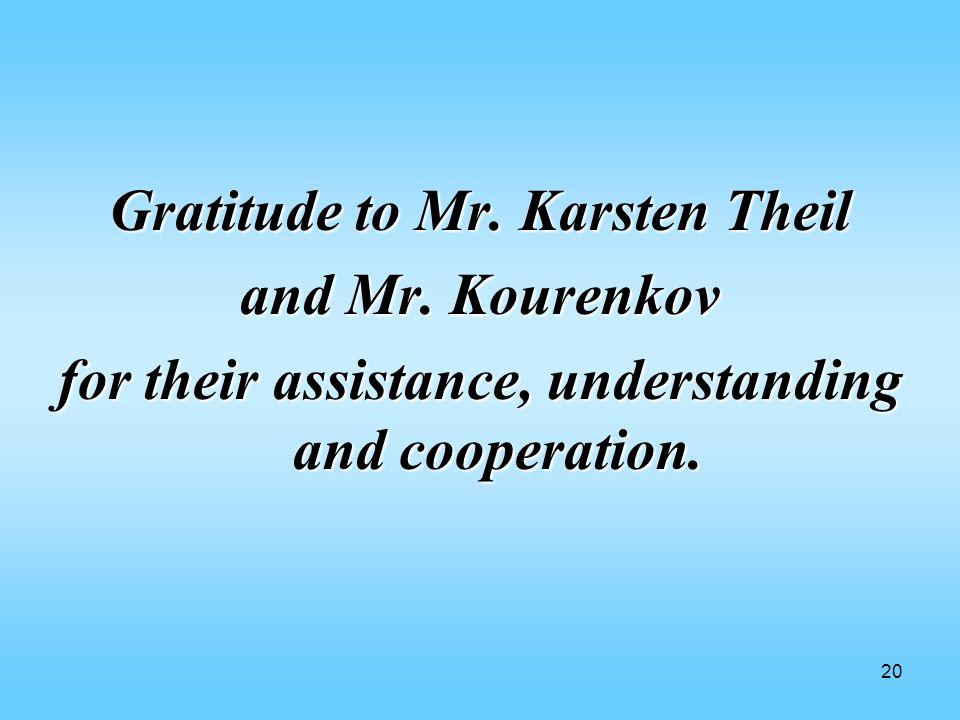 20 Gratitude to Mr. Karsten Theil and Mr.