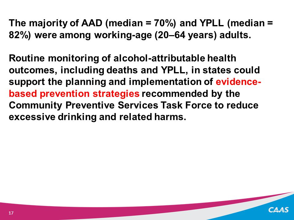17 The majority of AAD (median = 70%) and YPLL (median = 82%) were among working-age (20–64 years) adults.