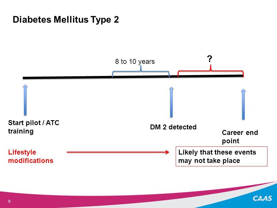 9 Start pilot / ATC training DM 2 detected Career end point Diabetes Mellitus Type 2 8 to 10 years .