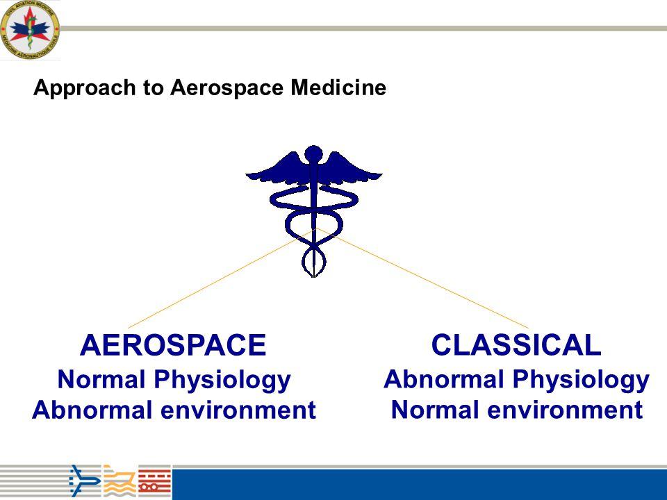 Aerospace and Regulatory Medicine Abnormal Physiology Abnormal environment