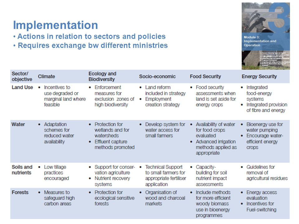 Implementation Actions in relation to sectors and policies Requires exchange bw different ministries