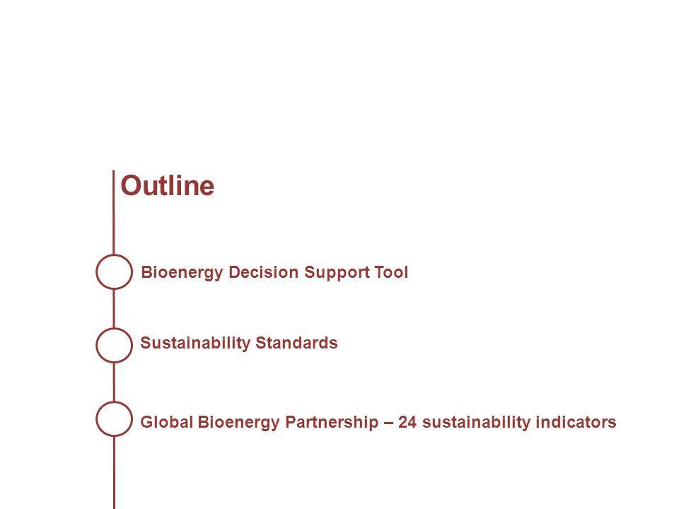 Bioenergy Decision Support Tool Sustainability Standards Global Bioenergy Partnership – 24 sustainability indicators Outline