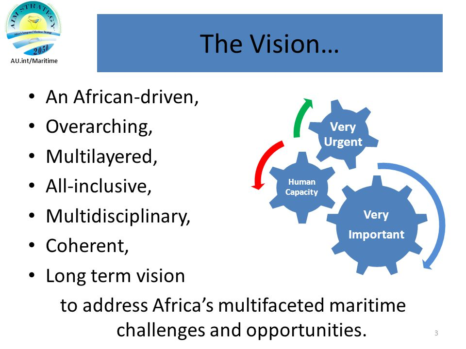 An African-driven, Overarching, Multilayered, All-inclusive, Multidisciplinary, Coherent, Long term vision to address Africa's multifaceted maritime challenges and opportunities.