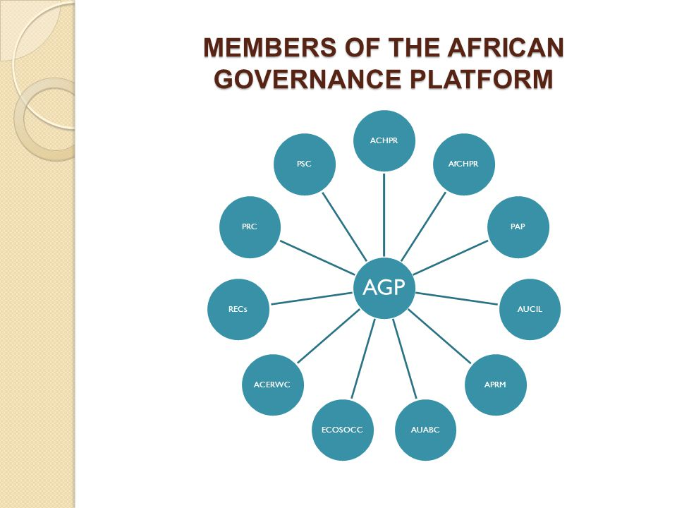 MEMBERS OF THE AFRICAN GOVERNANCE PLATFORM AGP ACHPRAfCHPRPAPAUCILAPRMAUABCECOSOCCACERWCRECsPRCPSC