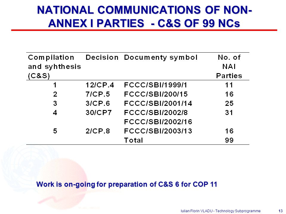 Iulian Florin VLADU - Technology Subprogramme13 NATIONAL COMMUNICATIONS OF NON- ANNEX I PARTIES - C&S OF 99 NCs Work is on-going for preparation of C&S 6 for COP 11