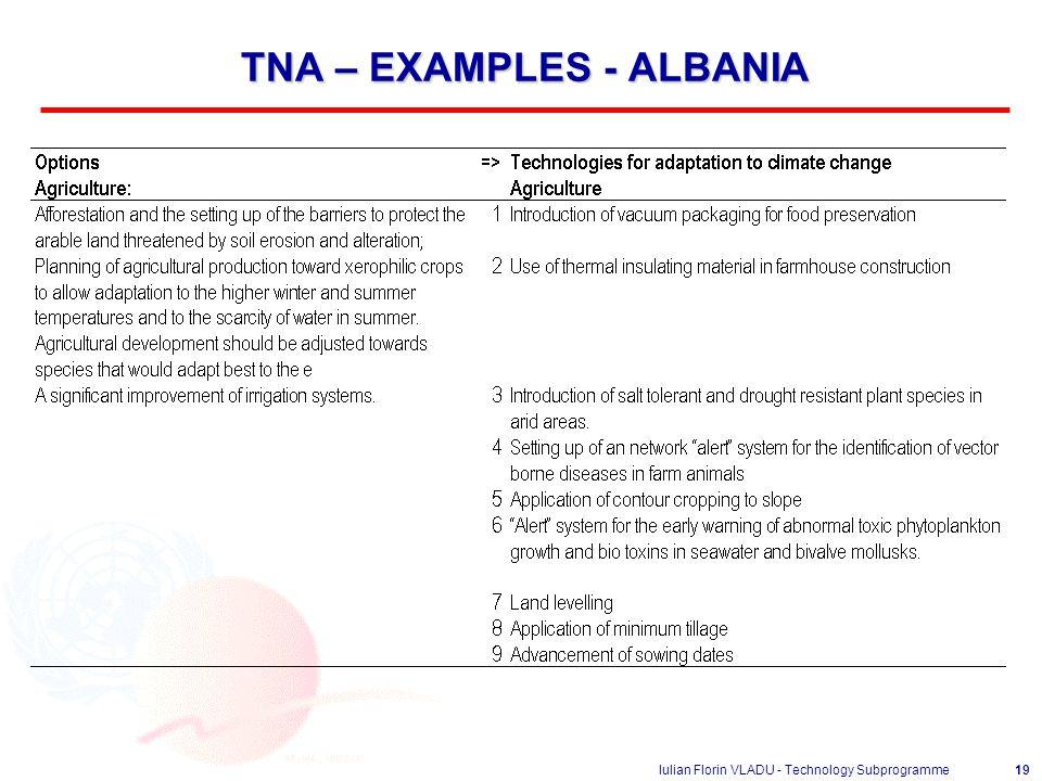 Iulian Florin VLADU - Technology Subprogramme19 TNA – EXAMPLES - ALBANIA
