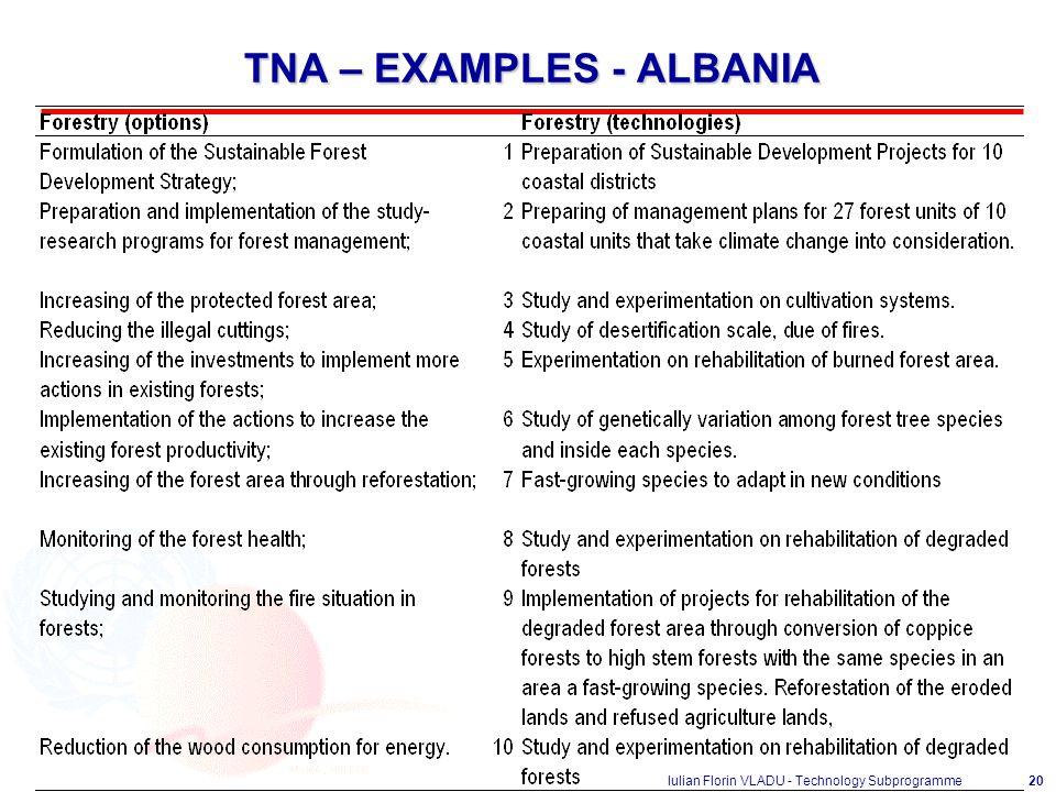 Iulian Florin VLADU - Technology Subprogramme20 TNA – EXAMPLES - ALBANIA