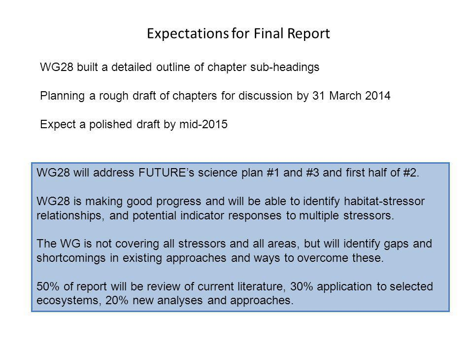 Expectations for Final Report WG28 built a detailed outline of chapter sub-headings Planning a rough draft of chapters for discussion by 31 March 2014 Expect a polished draft by mid-2015 WG28 will address FUTURE's science plan #1 and #3 and first half of #2.