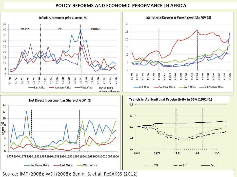 Source: IMF (2008); WDI (2008); Benin, S.et al.