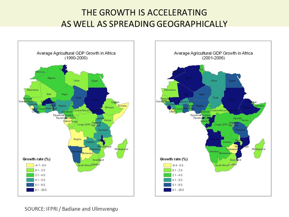 THE GROWTH IS ACCELERATING AS WELL AS SPREADING GEOGRAPHICALLY SOURCE: IFPRI / Badiane and Ulimwengu