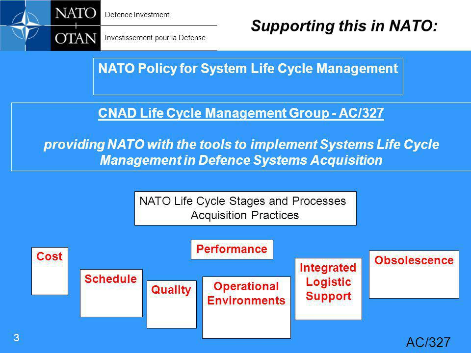 Defence Investment Investissement pour la Defense 3 AC/327 Supporting this in NATO: NATO Policy for System Life Cycle Management CNAD Life Cycle Management Group - AC/327 providing NATO with the tools to implement Systems Life Cycle Management in Defence Systems Acquisition Performance Schedule Cost Quality Operational Environments Integrated Logistic Support Obsolescence NATO Life Cycle Stages and Processes Acquisition Practices