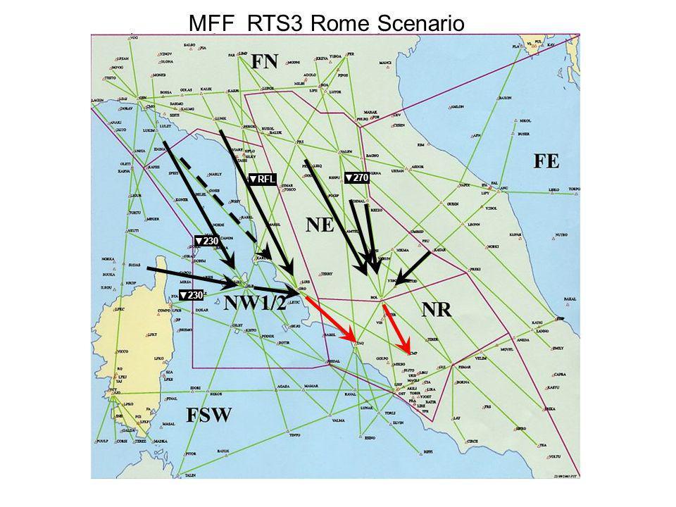 ▼230 ▼RFL ▼270 MFF RTS3 Rome Scenario