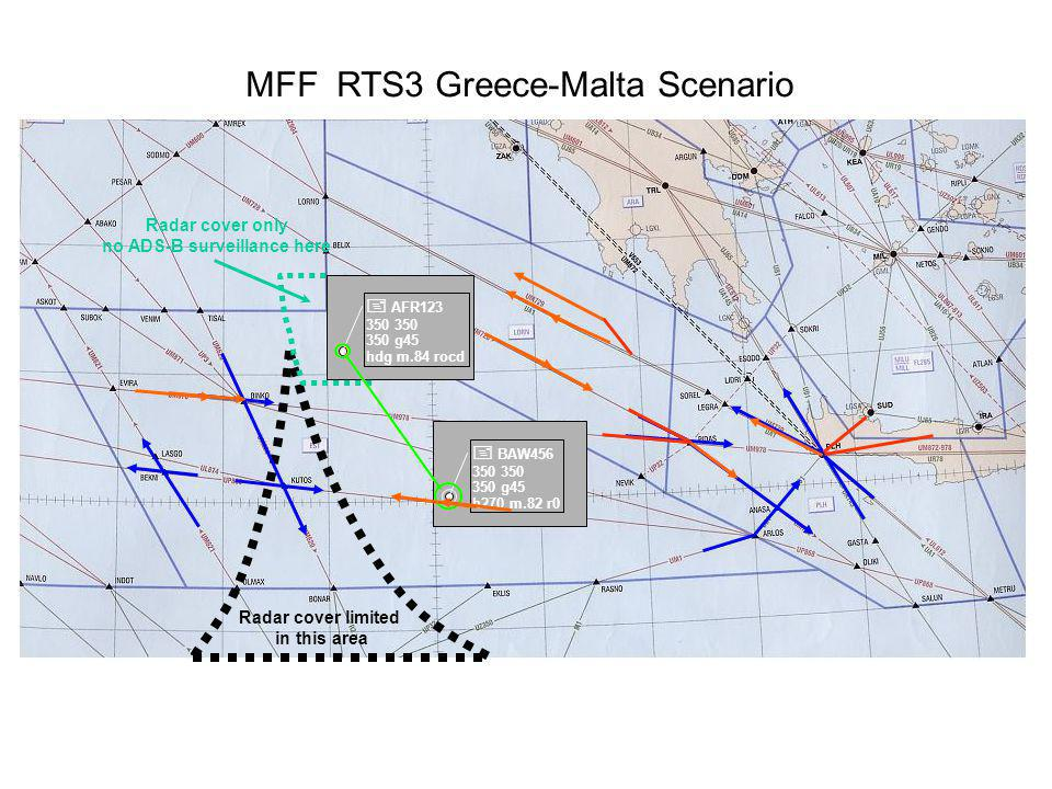 MFF RTS3 Greece-Malta Scenario Radar cover limited in this area Radar cover only no ADS-B surveillance here  AFR123 350 m.84  BAW456 350 m.84  AFR123 350 350 g45 hdg m.84 rocd  BAW456 350 350 g45 h270 m.82 r0