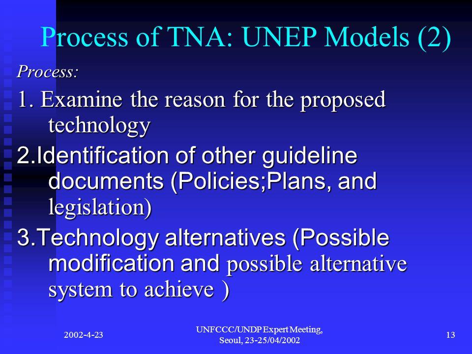 2002-4-23 UNFCCC/UNDP Expert Meeting, Seoul, 23-25/04/2002 13 Process of TNA: UNEP Models (2) Process: 1.
