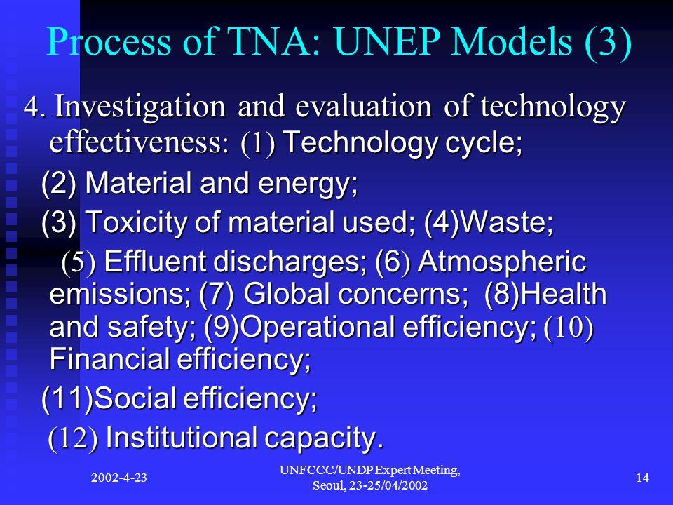 2002-4-23 UNFCCC/UNDP Expert Meeting, Seoul, 23-25/04/2002 14 Process of TNA: UNEP Models (3) 4.