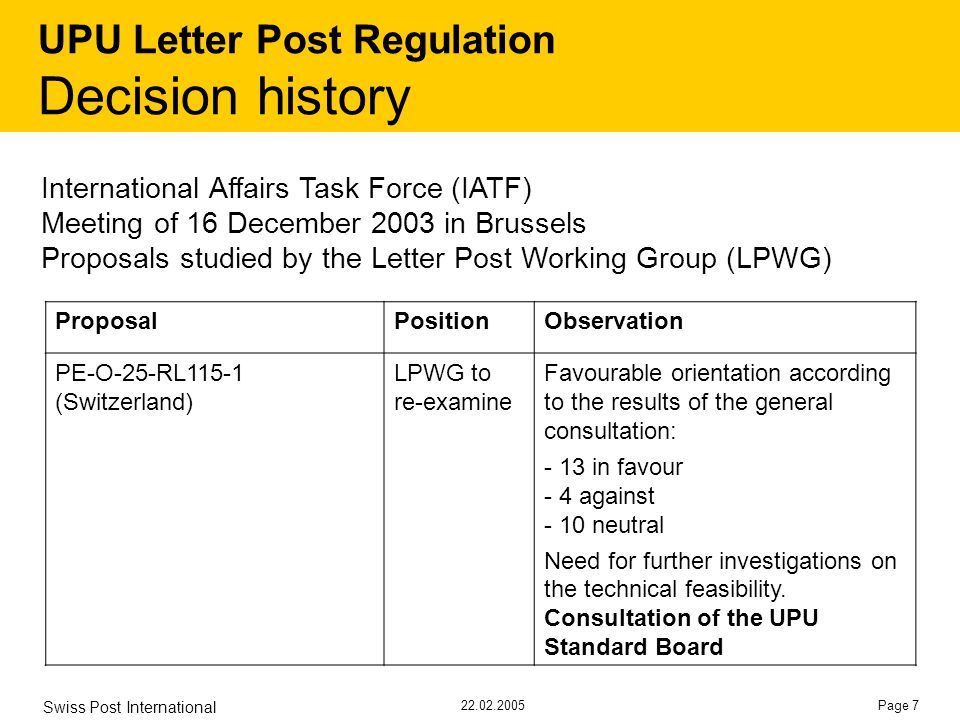 22.02.2005 Swiss Post International Page 7 UPU Letter Post Regulation Decision history International Affairs Task Force (IATF) Meeting of 16 December 2003 in Brussels Proposals studied by the Letter Post Working Group (LPWG) ProposalPositionObservation PE-O-25-RL115-1 (Switzerland) LPWG to re-examine Favourable orientation according to the results of the general consultation: - 13 in favour - 4 against - 10 neutral Need for further investigations on the technical feasibility.