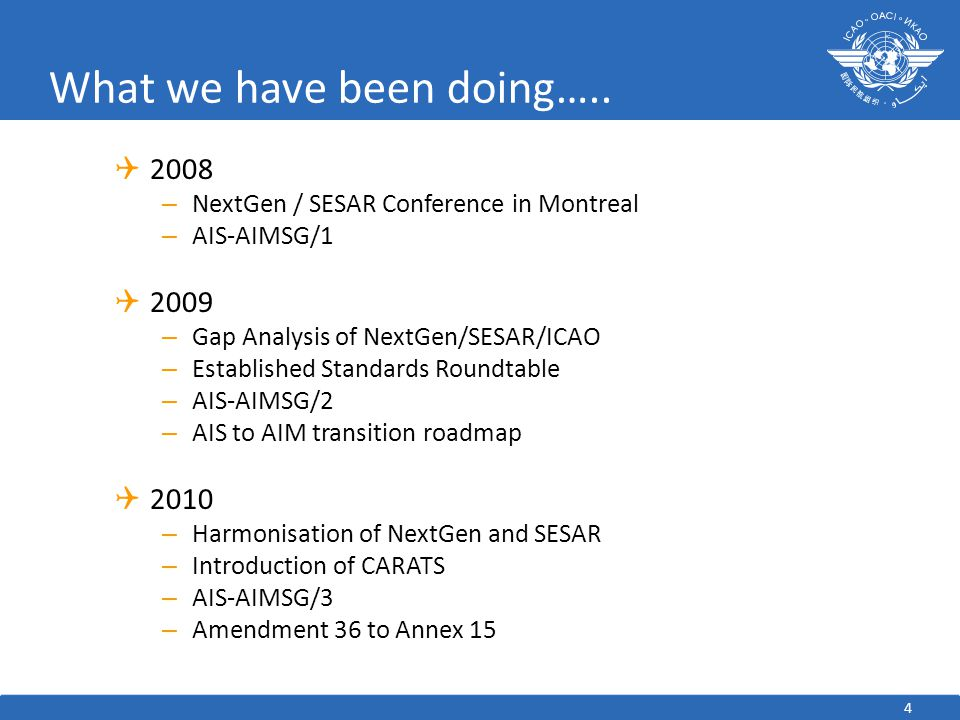 What we have been doing…..  2008 – NextGen / SESAR Conference in Montreal – AIS-AIMSG/1  2009 – Gap Analysis of NextGen/SESAR/ICAO – Established Sta
