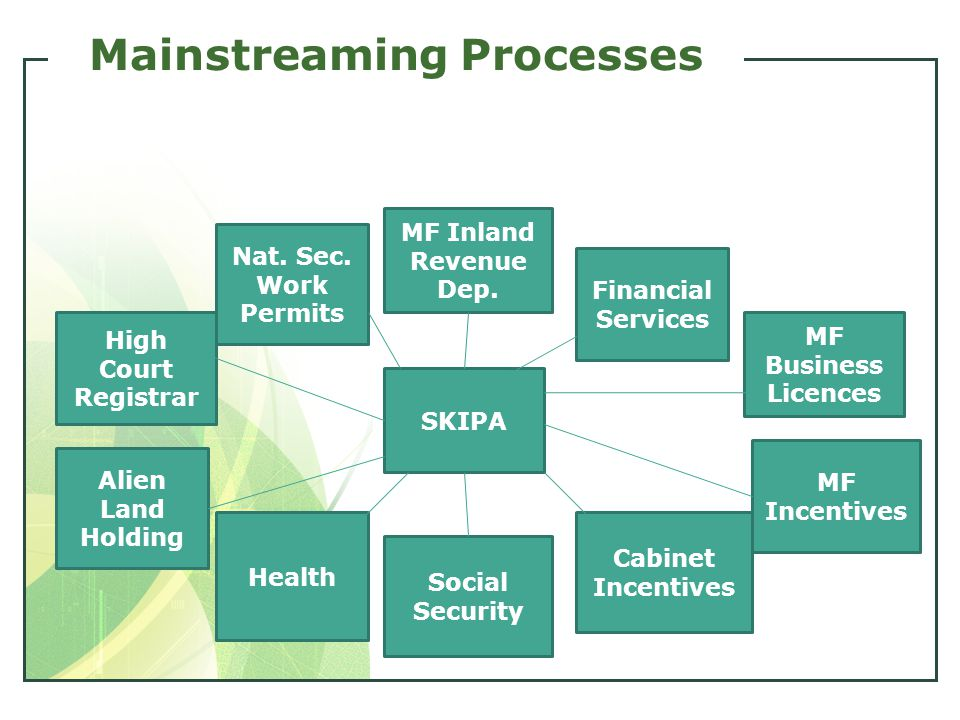 Mainstreaming Processes SKIPA MF Inland Revenue Dep. Financial Services MF Business Licences MF Incentives Cabinet Incentives Social Security Nat. Sec