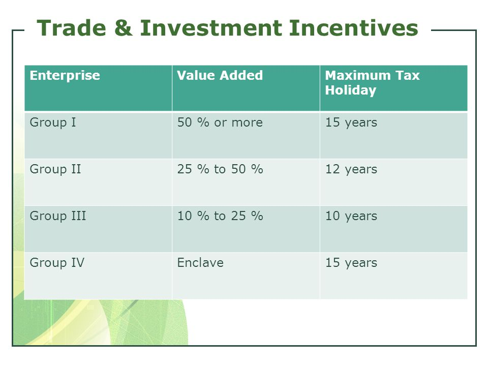 Trade & Investment Incentives EnterpriseValue AddedMaximum Tax Holiday Group I50 % or more15 years Group II25 % to 50 %12 years Group III10 % to 25 %1
