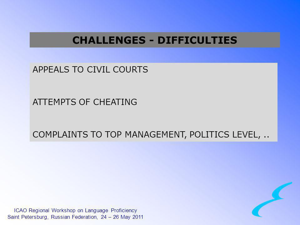 ICAO Regional Workshop on Language Proficiency Saint Petersburg, Russian Federation, 24 – 26 May 2011 CHALLENGES - DIFFICULTIES APPEALS TO CIVIL COURTS ATTEMPTS OF CHEATING COMPLAINTS TO TOP MANAGEMENT, POLITICS LEVEL,..