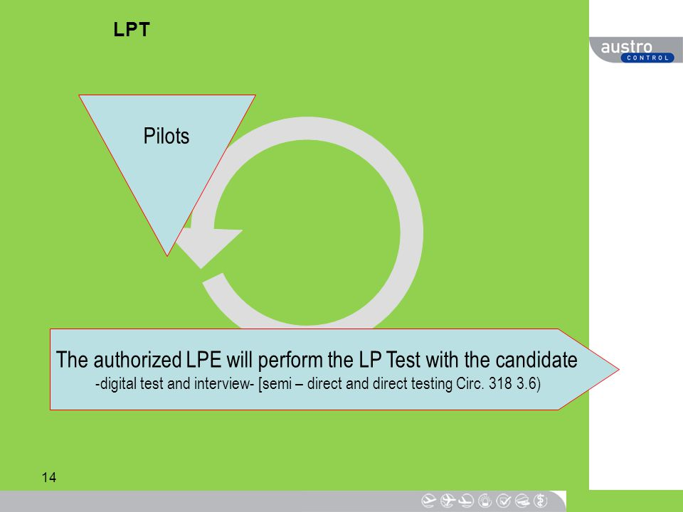 14 LPT Pilots The authorized LPE will perform the LP Test with the candidate -digital test and interview- [semi – direct and direct testing Circ.