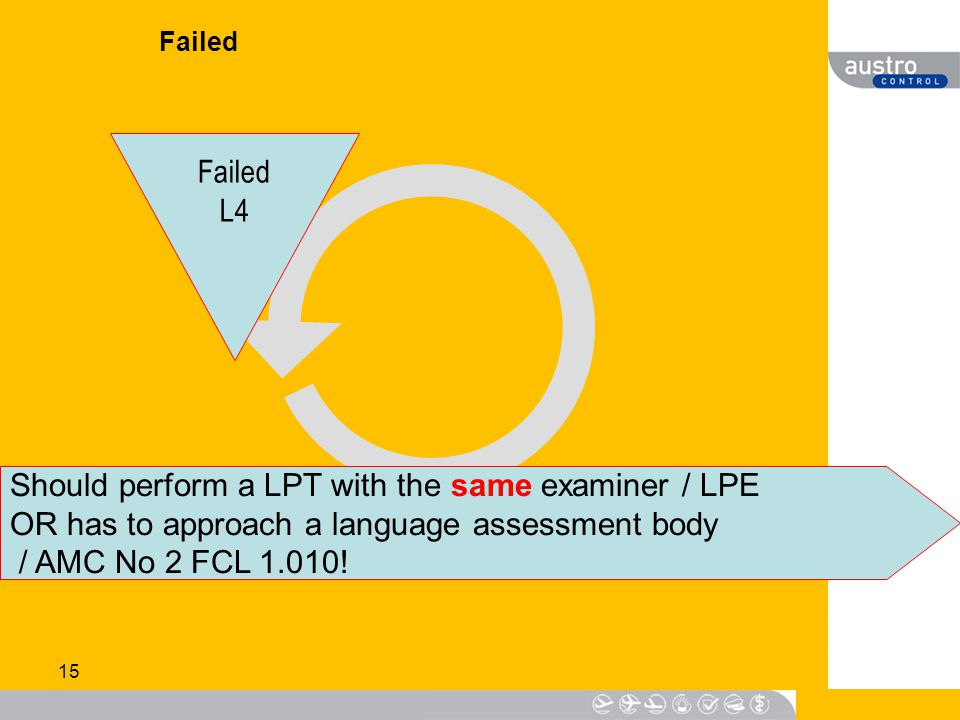15 Failed L4 Should perform a LPT with the same examiner / LPE OR has to approach a language assessment body / AMC No 2 FCL 1.010!