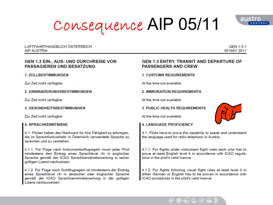 Consequence AIP 05/11