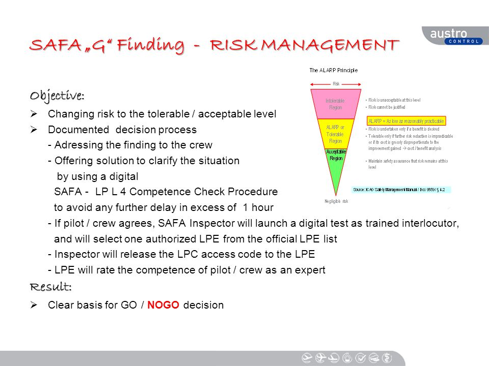 """SAFA """"G Finding - RISK MANAGEMENT Objective:  Changing risk to the tolerable / acceptable level  Documented decision process - Adressing the finding to the crew - Offering solution to clarify the situation by using a digital SAFA - LP L 4 Competence Check Procedure to avoid any further delay in excess of 1 hour - If pilot / crew agrees, SAFA Inspector will launch a digital test as trained interlocutor, and will select one authorized LPE from the official LPE list - Inspector will release the LPC access code to the LPE - LPE will rate the competence of pilot / crew as an expertResult:  Clear basis for GO / NOGO decision"""