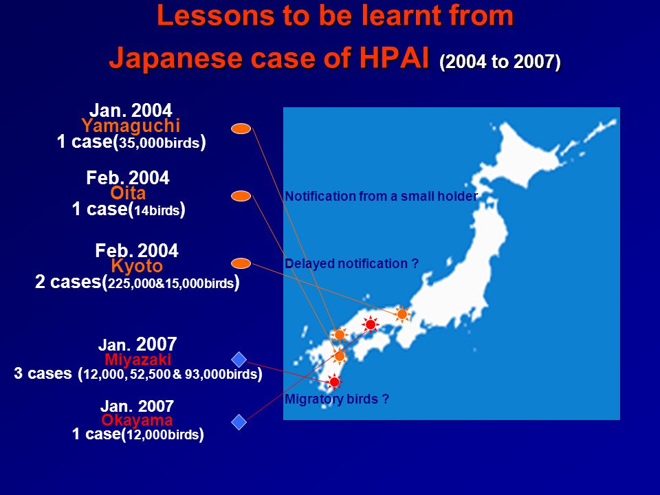 Lessons to be learnt from Japanese case of HPAI (2004 to 2007) Feb. 2004 Kyoto 2 cases( 225,000&15,000birds ) Feb. 2004 Oita 1 case( 14birds ) Jan. 20