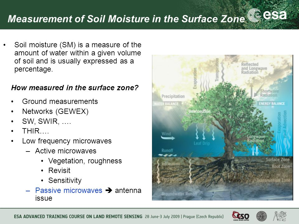 SMOS – MIRAS Soil Moisture Measurement Goals Multi-angular Dual polarisation (H and V) 4 % volume 3 day revisit (Vegetation 7 day) Better than 50 km resolution Global products A new technique (2D interferometry) to provide global measurements from space of key variables (SSS and SM) for the first time Pellarin et al.